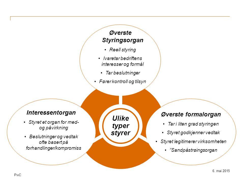 PwC Nyheter aksjeloven – relevant for styremedlemmer 7 6. mai 2015
