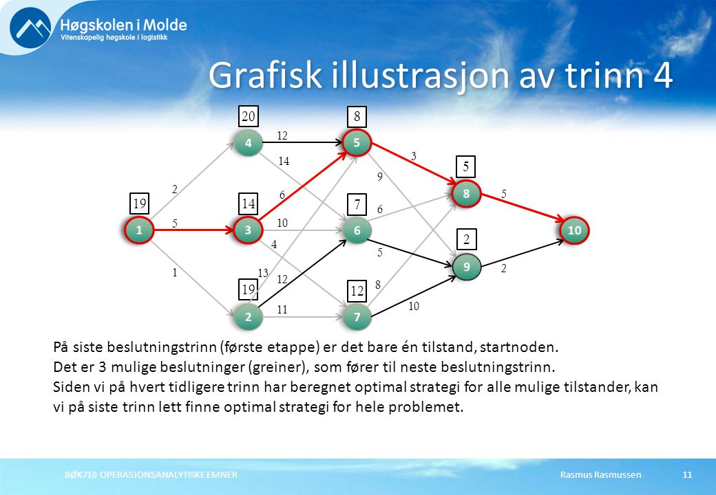 Rasmus RasmussenBØK710 OPERASJONSANALYTISKE EMNER11 Grafisk illustrasjon av trinn 4 2 5 1 På siste beslutningstrinn (første etappe) er det bare én tilstand, startnoden.