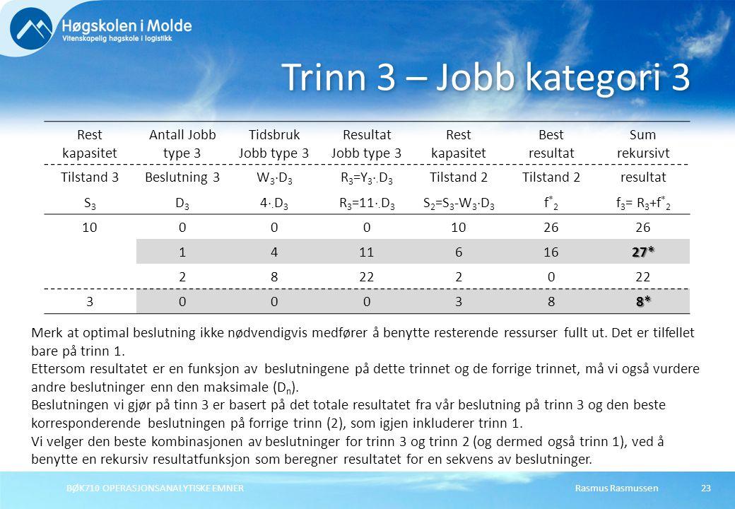 Rasmus RasmussenBØK710 OPERASJONSANALYTISKE EMNER23 Trinn 3 – Jobb kategori 3 Rest kapasitet Antall Jobb type 3 Tidsbruk Jobb type 3 Resultat Jobb type 3 Rest kapasitet Best resultat Sum rekursivt Tilstand 3Beslutning 3 W3D3W3D3 R 3 =Y 3   D 3 Tilstand 2 resultat S3S3 D3D3 4D34D3 R 3 =11   D 3 S2=S3-W3D3S2=S3-W3D3 f*2f*2 f 3 = R 3 +f * 2 10000 26 141161627* 282220 3000388* Merk at optimal beslutning ikke nødvendigvis medfører å benytte resterende ressurser fullt ut.