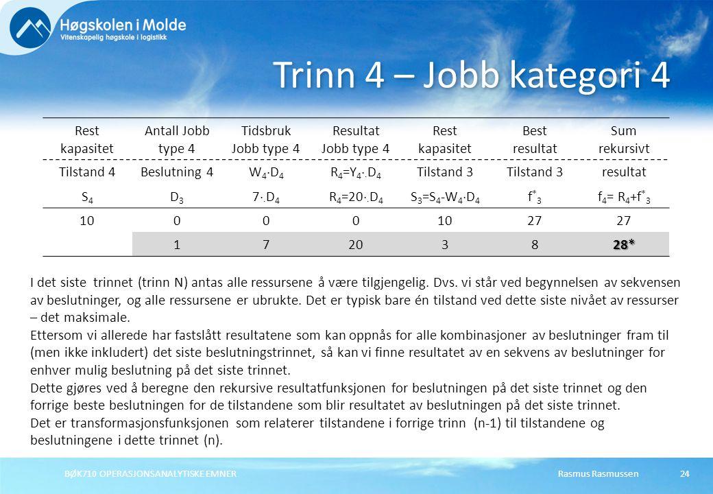 Rasmus RasmussenBØK710 OPERASJONSANALYTISKE EMNER24 Trinn 4 – Jobb kategori 4 Rest kapasitet Antall Jobb type 4 Tidsbruk Jobb type 4 Resultat Jobb type 4 Rest kapasitet Best resultat Sum rekursivt Tilstand 4Beslutning 4 W4D4W4D4 R 4 =Y 4   D 4 Tilstand 3 resultat S4S4 D3D3 7D47D4 R 4 =20   D 4 S3=S4-W4D4S3=S4-W4D4 f*3f*3 f 4 = R 4 +f * 3 10000 27 17203828* I det siste trinnet (trinn N) antas alle ressursene å være tilgjengelig.