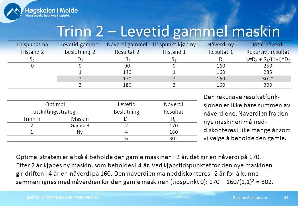 Rasmus RasmussenBØK710 OPERASJONSANALYTISKE EMNER32 Trinn 2 – Levetid gammel maskin Tidspunkt nåLevetid gammelNåverdi gammelTidspunkt kjøp nyNåverdi nyTotal nåverdi Tilstand 2Beslutning 2Resultat 2Tilstand 1Resultat 1Rekursivt resultat S2S2 D2D2 R2 R2 S1S1 R1 R1 f 2 =R 2 + R 1 /(1+i)^D 2 00900160250 11401160285 21702160302* 31803160300 Optimal utskiftingsstrategi LevetidNåverdi BeslutningResultat Trinn nMaskinDnDn RnRn 2Gammel2170 1Ny4160 6302 Den rekursive resultatfunk- sjonen er ikke bare summen av nåverdiene.