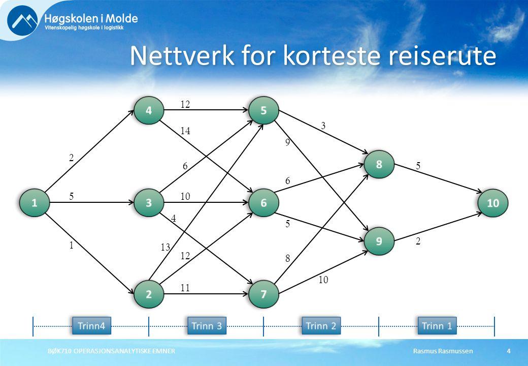 Rasmus RasmussenBØK710 OPERASJONSANALYTISKE EMNER15 Pakksekkproblemet (The Knapsack problem) er at N ulike varer kan pakkes i en pakksekk.