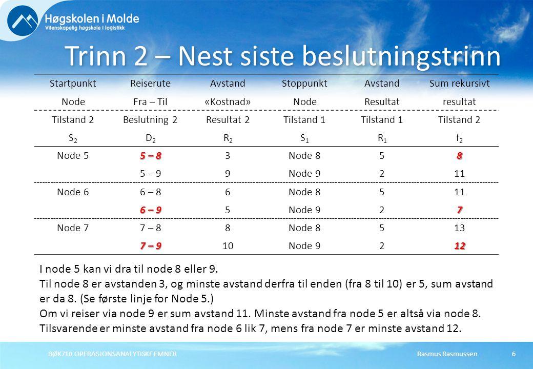 Rasmus RasmussenBØK710 OPERASJONSANALYTISKE EMNER6 Trinn 2 – Nest siste beslutningstrinn StartpunktReiseruteAvstandStoppunktAvstandSum rekursivt NodeFra – Til«Kostnad»NodeResultatresultat Tilstand 2Beslutning 2Resultat 2Tilstand 1 Tilstand 2 S2S2 D2D2 R2R2 S1S1 R1R1 f2f2 Node 5 5 – 8 3Node 858 5 – 99Node 9211 Node 66 – 86Node 8511 6 – 9 5Node 927 Node 77 – 88Node 8513 7 – 9 10Node 9212 I node 5 kan vi dra til node 8 eller 9.