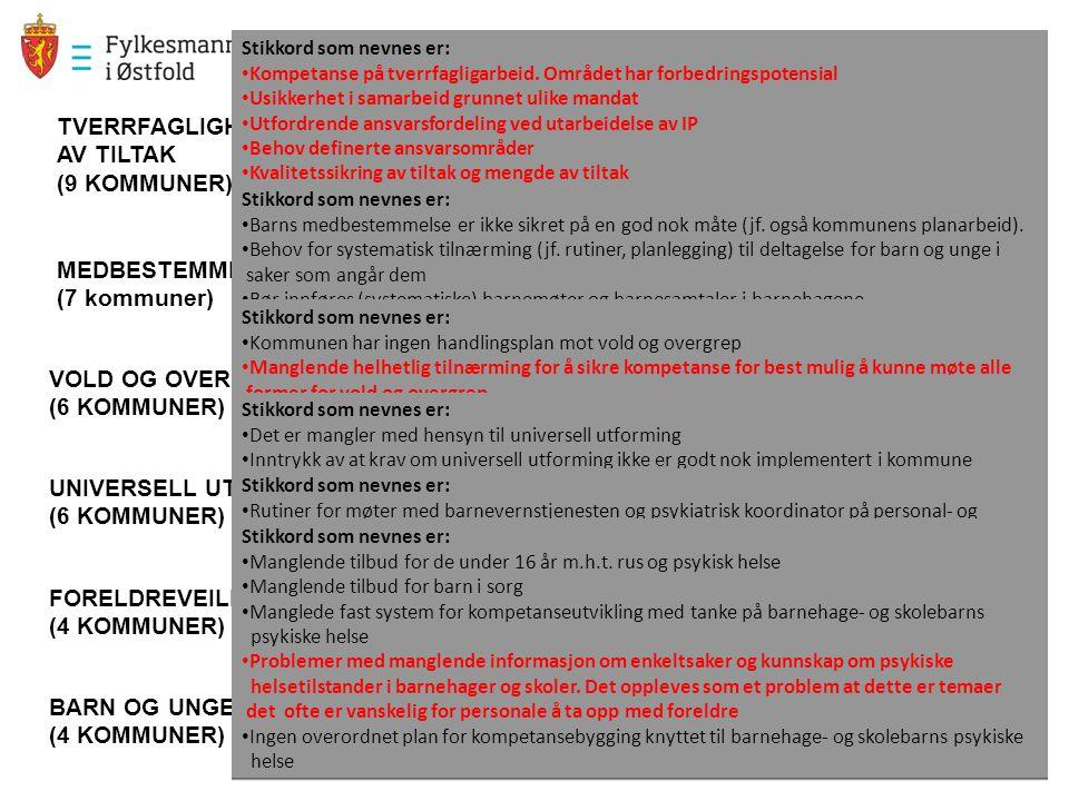 BARN OG UNGES PSYKISKE HELSE (OGSÅ RUS) (4 KOMMUNER) FORELDREVEILEDNING – STYRKE FORELDRE I FORELDREROLLEN (4 KOMMUNER) UNIVERSELL UTFORMING – TILPASN