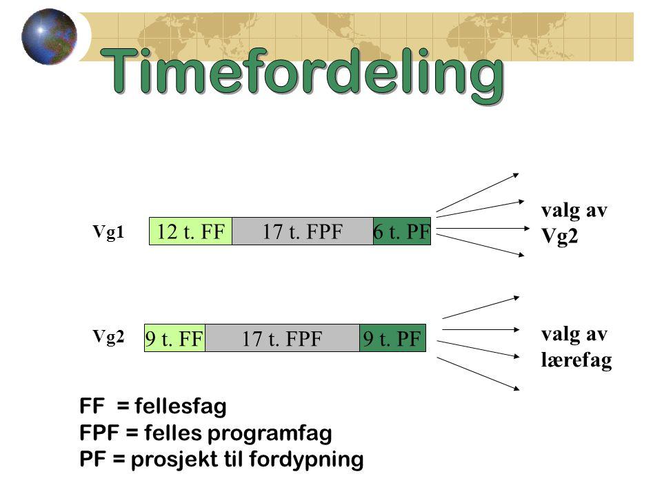 Vg1 Vg2 12 t. FF17 t. FPF6 t. PF 9 t. FF17 t. FPF9 t. PF FF = fellesfag FPF = felles programfag PF = prosjekt til fordypning valg av Vg2 valg av læref