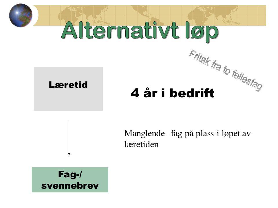 Læretid Fag-/ svennebrev 4 år i bedrift Manglende fag på plass i løpet av læretiden