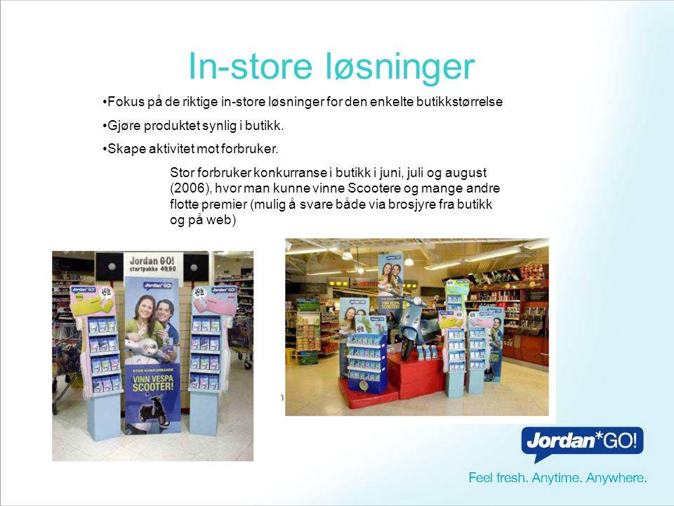 In-store løsninger Fokus på de riktige in-store løsninger for den enkelte butikkstørrelse Gjøre produktet synlig i butikk.