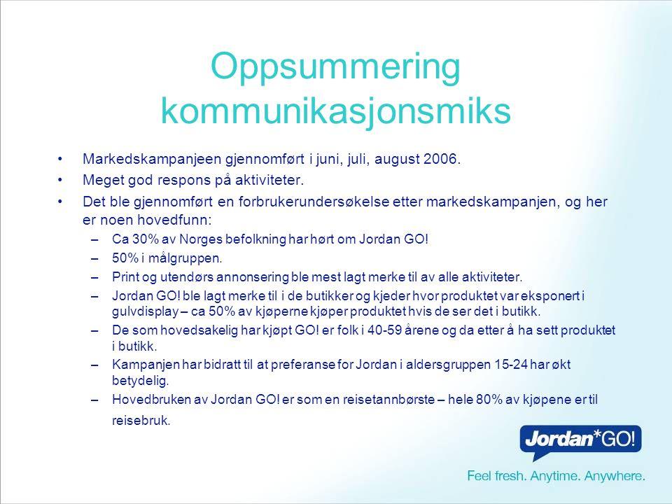Oppsummering kommunikasjonsmiks Markedskampanjeen gjennomført i juni, juli, august 2006.