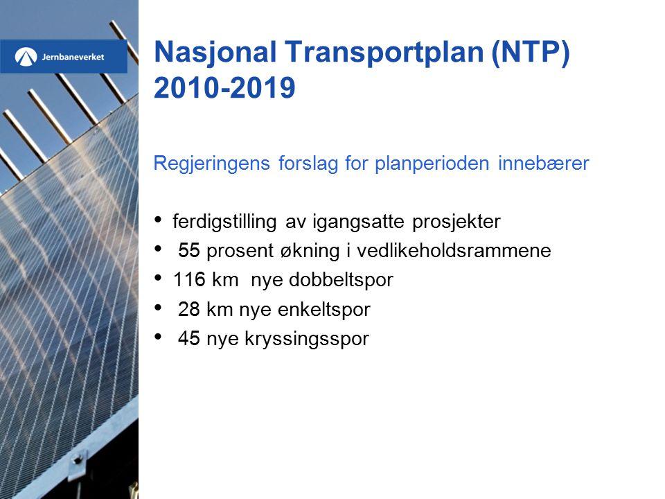 Nasjonal Transportplan (NTP) 2010-2019 Regjeringens forslag for planperioden innebærer ferdigstilling av igangsatte prosjekter 55 prosent økning i vedlikeholdsrammene 116 km nye dobbeltspor 28 km nye enkeltspor 45 nye kryssingsspor