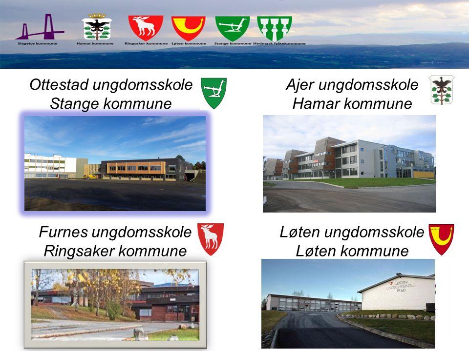 Ottestad ungdomsskole Stange kommune Ajer ungdomsskole Hamar kommune Furnes ungdomsskole Ringsaker kommune Løten ungdomsskole Løten kommune
