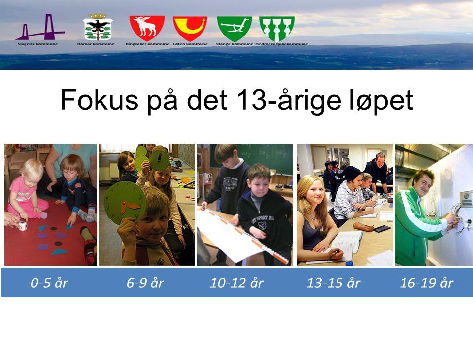 Fokus på det 13-årige løpet 0-5 år6-9 år10-12 år13-15 år16-19 år