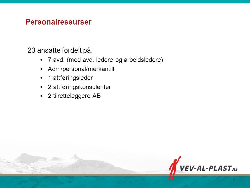 5 Personalressurser 23 ansatte fordelt på: 7 avd. (med avd. ledere og arbeidsledere) Adm/personal/merkantilt 1 attføringsleder 2 attføringskonsulenter