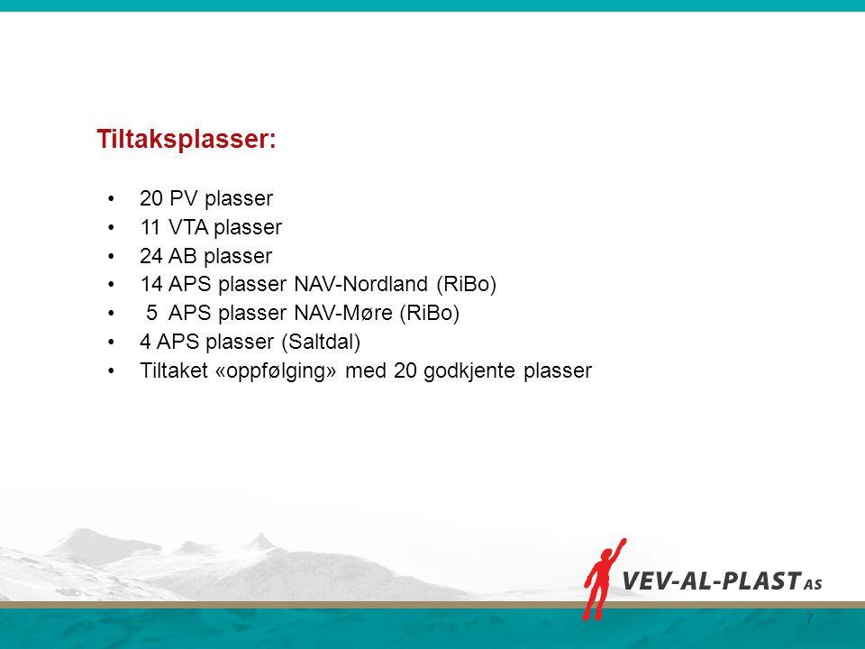 7 Tiltaksplasser: 20 PV plasser 11 VTA plasser 24 AB plasser 14 APS plasser NAV-Nordland (RiBo) 5 APS plasser NAV-Møre (RiBo) 4 APS plasser (Saltdal)