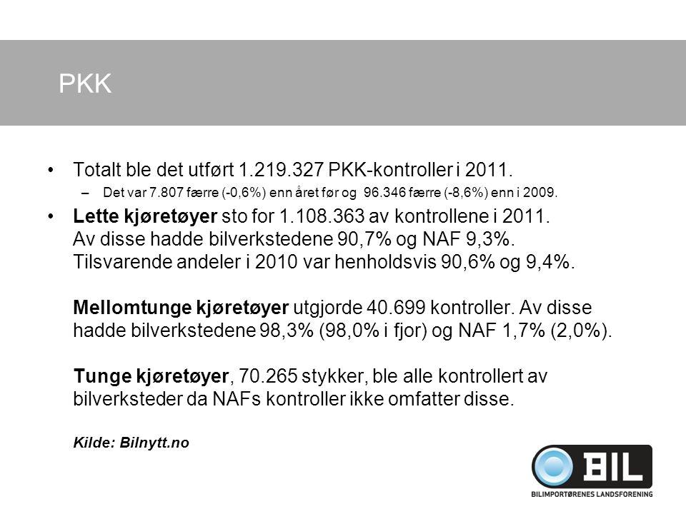 PKK Totalt ble det utført 1.219.327 PKK-kontroller i 2011. –Det var 7.807 færre (-0,6%) enn året før og 96.346 færre (-8,6%) enn i 2009. Lette kjøretø