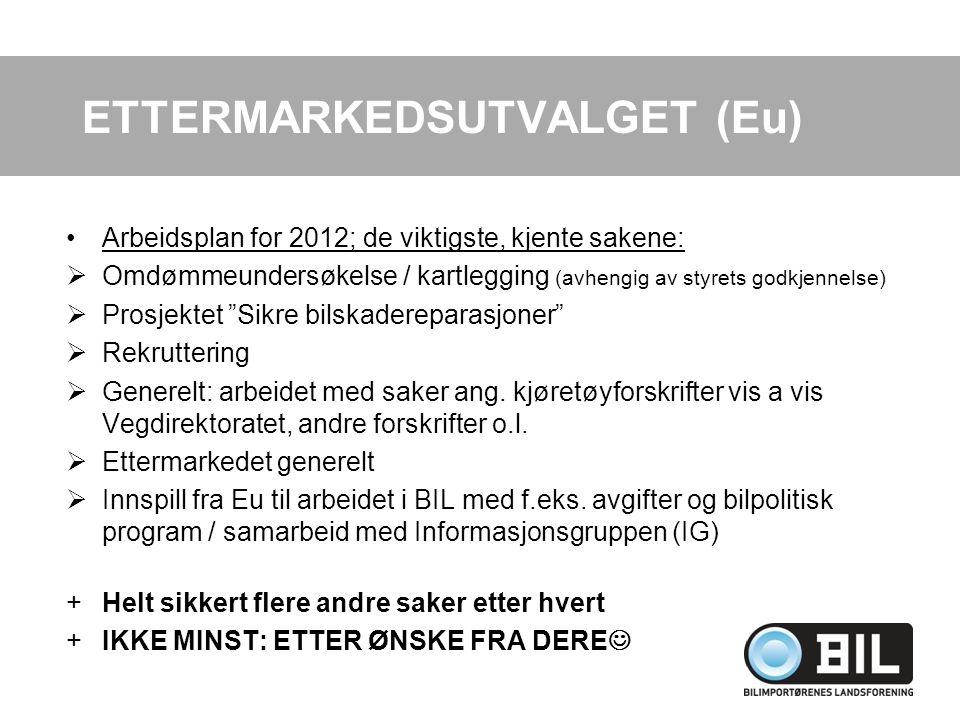 REPRESENTASJON I ETTERMARKEDSUTVALGET (Eu) pr.9. juni 2011 NAVN (FIRMA): MEDL.