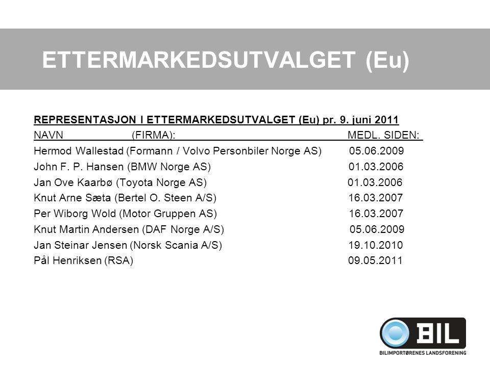 REPRESENTASJON I ETTERMARKEDSUTVALGET (Eu) pr. 9. juni 2011 NAVN (FIRMA): MEDL. SIDEN: Hermod Wallestad (Formann / Volvo Personbiler Norge AS) 05.06.2