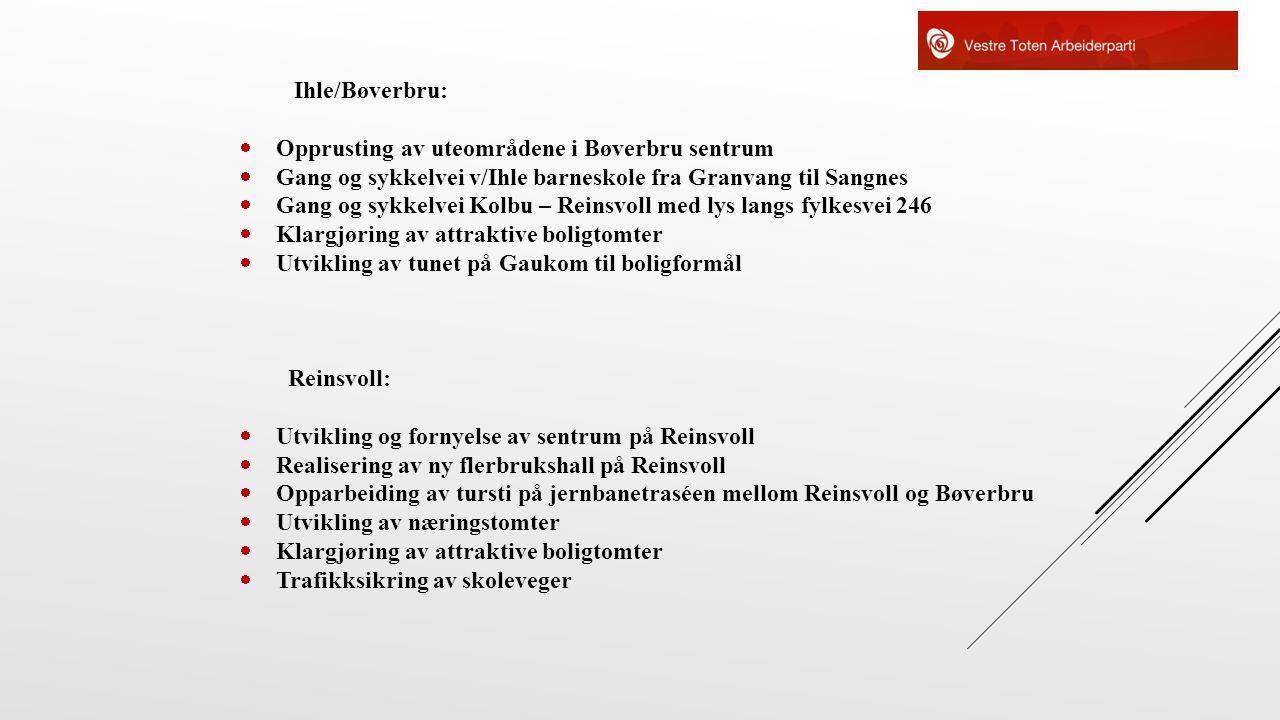 Ihle/Bøverbru:  Opprusting av uteområdene i Bøverbru sentrum  Gang og sykkelvei v/Ihle barneskole fra Granvang til Sangnes  Gang og sykkelvei Kolbu