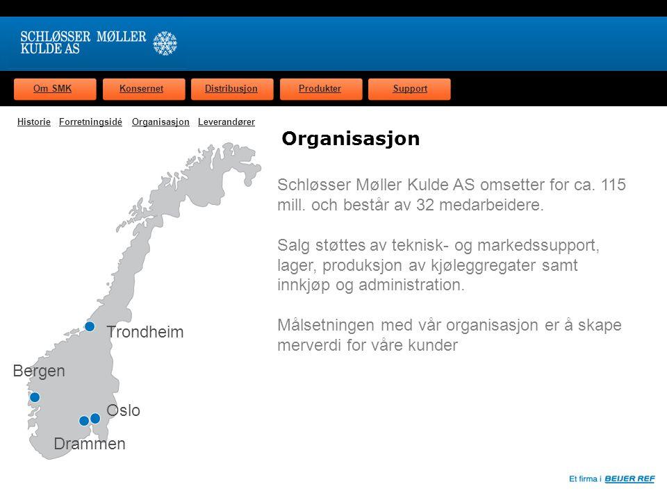 Om SMKKonsernetDistribusjonProdukterSupport Kunder Schløsser Møller Kulde levere produkter og tjenester til kjøle og klima innstallatører, samt varmepumper via autoriserte forhandlere.