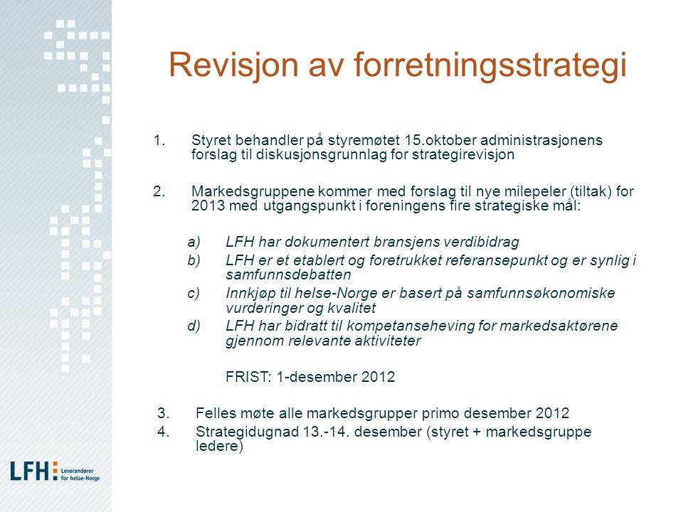 Revisjon av forretningsstrategi 1.Styret behandler på styremøtet 15.oktober administrasjonens forslag til diskusjonsgrunnlag for strategirevisjon 2.Markedsgruppene kommer med forslag til nye milepeler (tiltak) for 2013 med utgangspunkt i foreningens fire strategiske mål: a)LFH har dokumentert bransjens verdibidrag b)LFH er et etablert og foretrukket referansepunkt og er synlig i samfunnsdebatten c)Innkjøp til helse-Norge er basert på samfunnsøkonomiske vurderinger og kvalitet d)LFH har bidratt til kompetanseheving for markedsaktørene gjennom relevante aktiviteter FRIST: 1-desember 2012 3.Felles møte alle markedsgrupper primo desember 2012 4.Strategidugnad 13.-14.