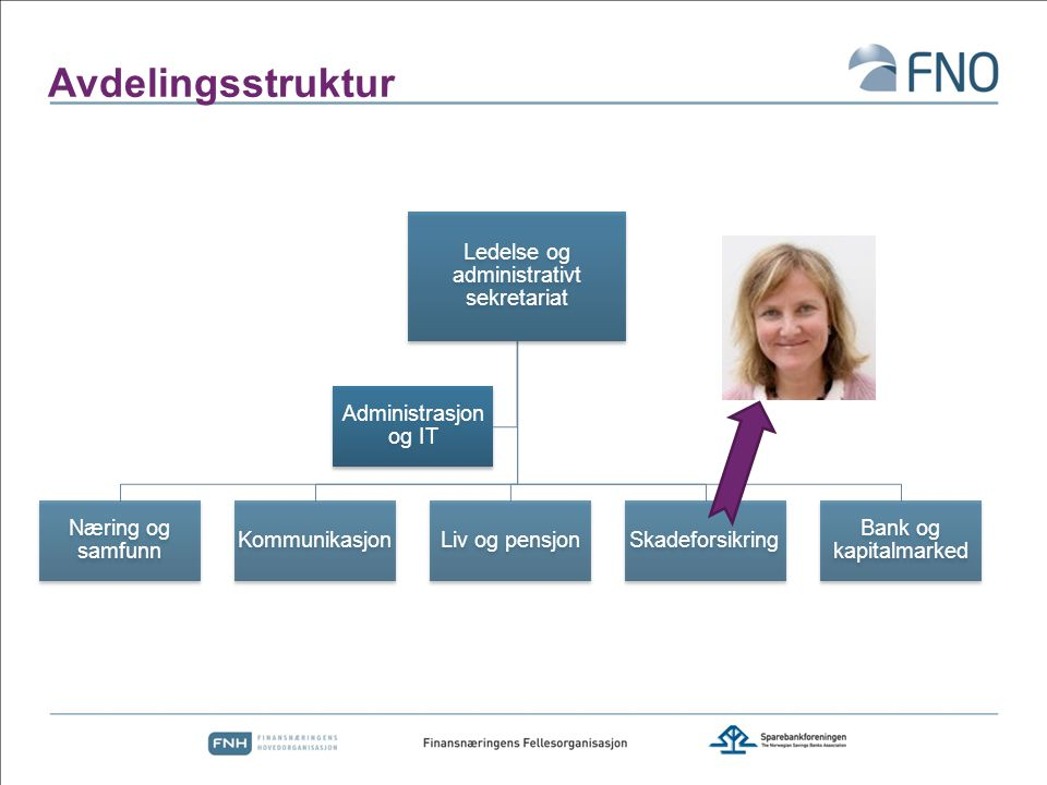 14 Landbruksdep Statens naturskadefond Justisdep.
