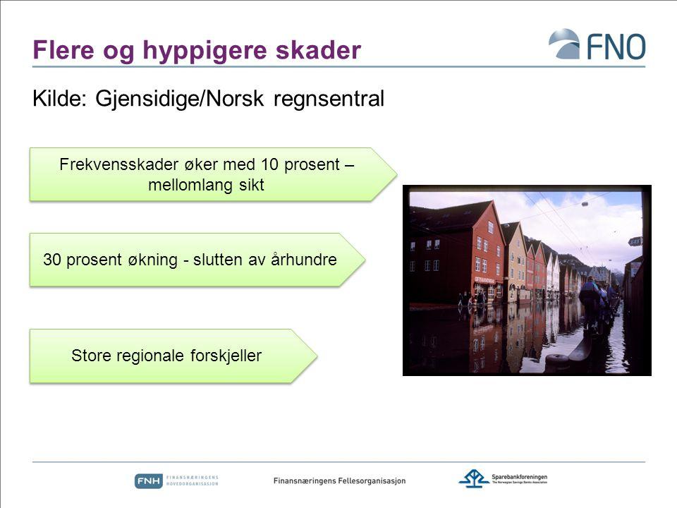 Utvikling siste 20 år – erstatning fra forsikringsselskapene i Norge (ex.