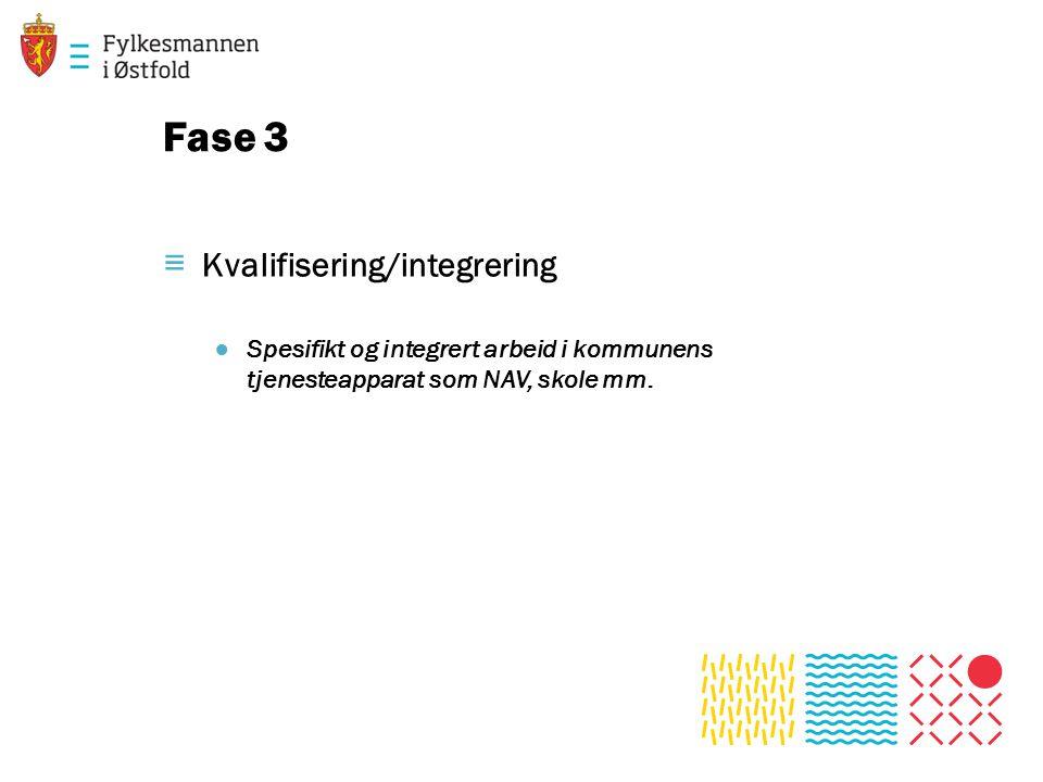 Fase 3 ≡ Kvalifisering/integrering ●Spesifikt og integrert arbeid i kommunens tjenesteapparat som NAV, skole mm.