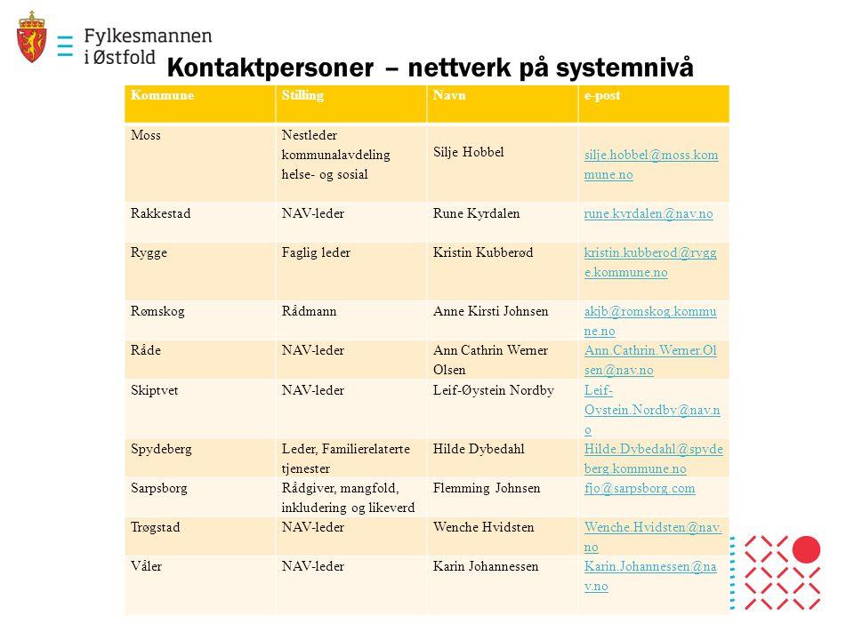 Kontaktpersoner – nettverk på systemnivå KommuneStillingNavn e-post Moss Nestleder kommunalavdeling helse- og sosial Silje Hobbel silje.hobbel@moss.ko