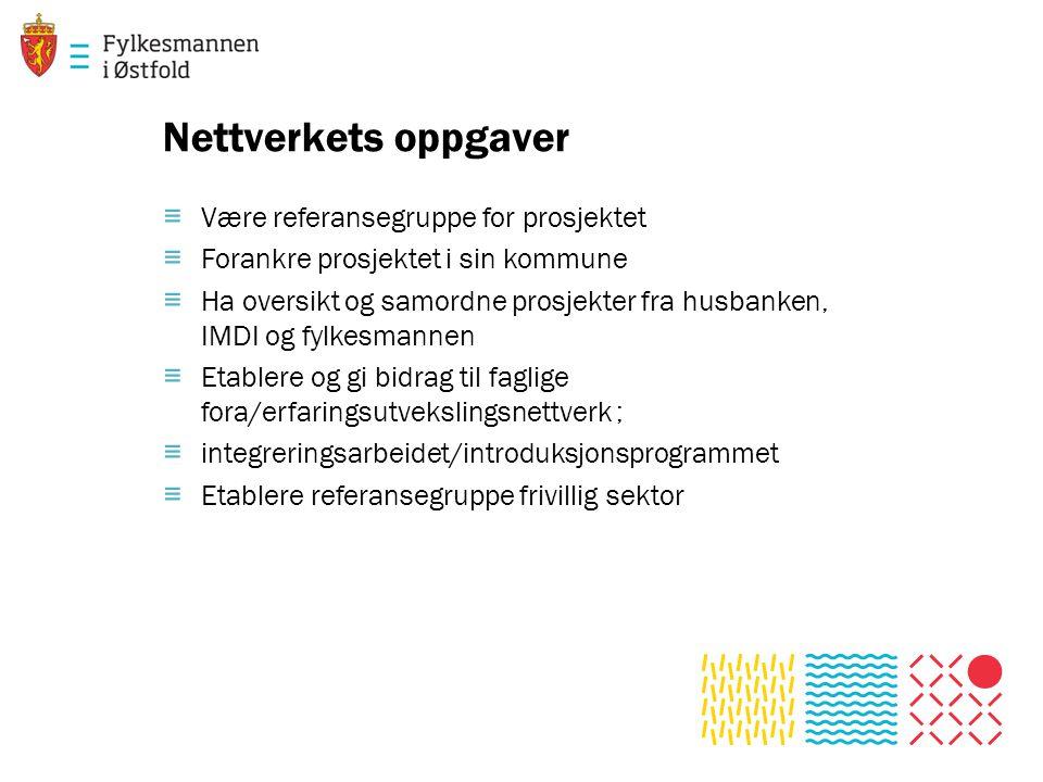 Nettverkets oppgaver ≡ Være referansegruppe for prosjektet ≡ Forankre prosjektet i sin kommune ≡ Ha oversikt og samordne prosjekter fra husbanken, IMD