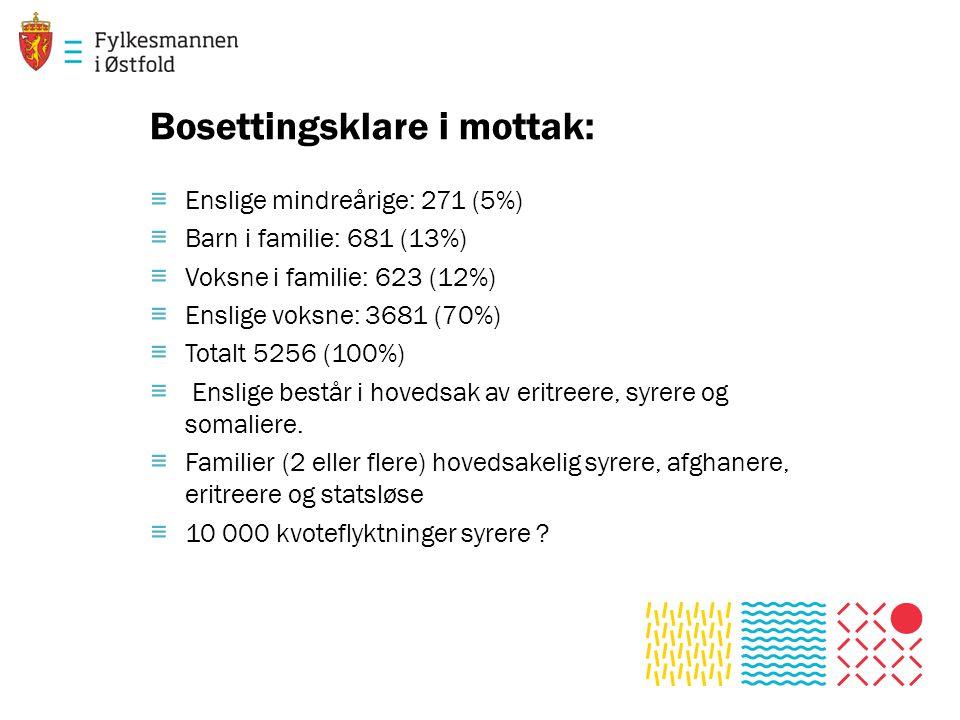 Bosettingsklare i mottak: ≡ Enslige mindreårige: 271 (5%) ≡ Barn i familie: 681 (13%) ≡ Voksne i familie: 623 (12%) ≡ Enslige voksne: 3681 (70%) ≡ Tot