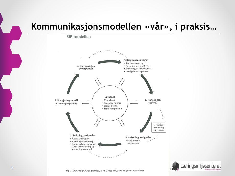6 Kommunikasjonsmodellen «vår», i praksis…