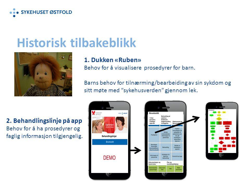 Historisk tilbakeblikk 1. Dukken «Ruben» Behov for å visualisere prosedyrer for barn. Barns behov for tilnærming/bearbeiding av sin sykdom og sitt møt