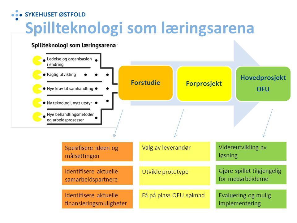 Spillteknologi som læringsarena ForstudieForprosjekt Hovedprosjekt OFU Spesifisere ideen og målsettingen Identifisere aktuelle samarbeidspartnere Iden