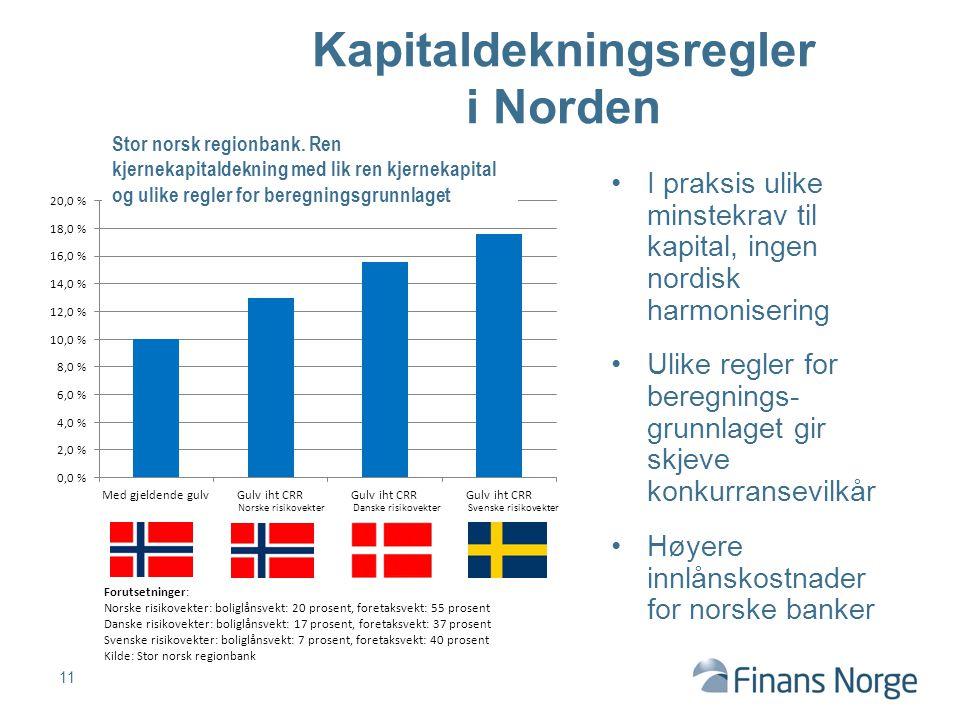 I praksis ulike minstekrav til kapital, ingen nordisk harmonisering Ulike regler for beregnings- grunnlaget gir skjeve konkurransevilkår Høyere innlån