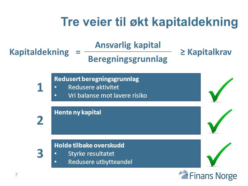 Tre veier til økt kapitaldekning Kapitaldekning= Ansvarlig kapital ≥ Kapitalkrav Beregningsgrunnlag 7 Redusert beregningsgrunnlag Redusere aktivitet V
