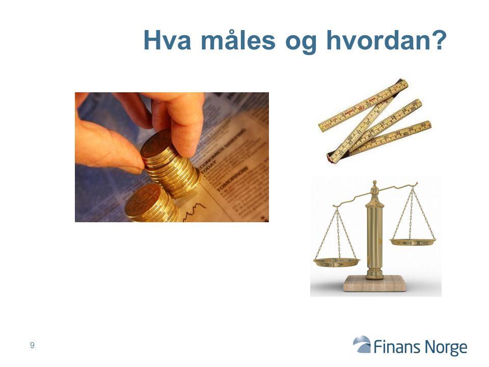 Ansvarlig kapital Diskusjon om særkrav Norge vs.