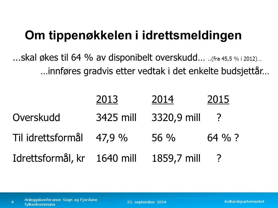 Kulturdepartementet Norsk mal: Tekst uten kulepunkter Om tippenøkkelen i idrettsmeldingen … skal økes til 64 % av disponibelt overskudd…..(fra 45,5 %