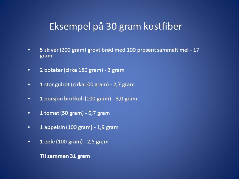 Eksempel på 30 gram kostfiber 5 skiver (200 gram) grovt brød med 100 prosent sammalt mel - 17 gram 2 poteter (cirka 150 gram) - 3 gram 1 stor gulrot (