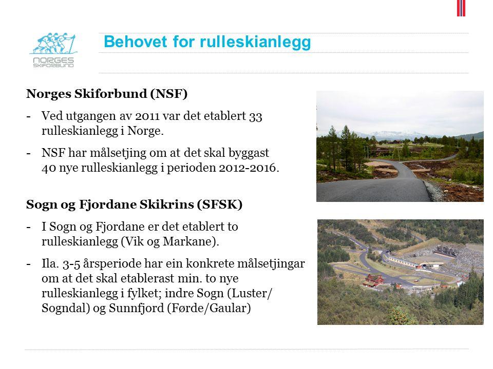 Behovet for rulleskianlegg Norges Skiforbund (NSF) -Ved utgangen av 2011 var det etablert 33 rulleskianlegg i Norge. -NSF har målsetjing om at det ska