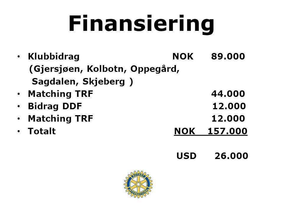Finansiering Klubbidrag NOK 89.000 (Gjersjøen, Kolbotn, Oppegård, Sagdalen, Skjeberg ) Matching TRF 44.000 Bidrag DDF 12.000 Matching TRF 12.000 Total