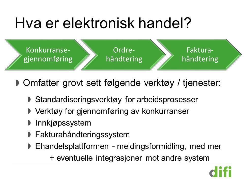 Hva er elektronisk handel? Konkurranse- gjennomføring Ordre- håndtering Faktura- håndtering Omfatter grovt sett følgende verktøy / tjenester: Standard