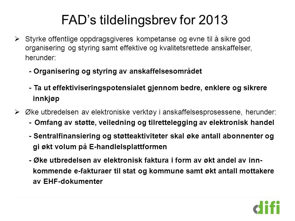 FAD's tildelingsbrev for 2013  Styrke offentlige oppdragsgiveres kompetanse og evne til å sikre god organisering og styring samt effektive og kvalite