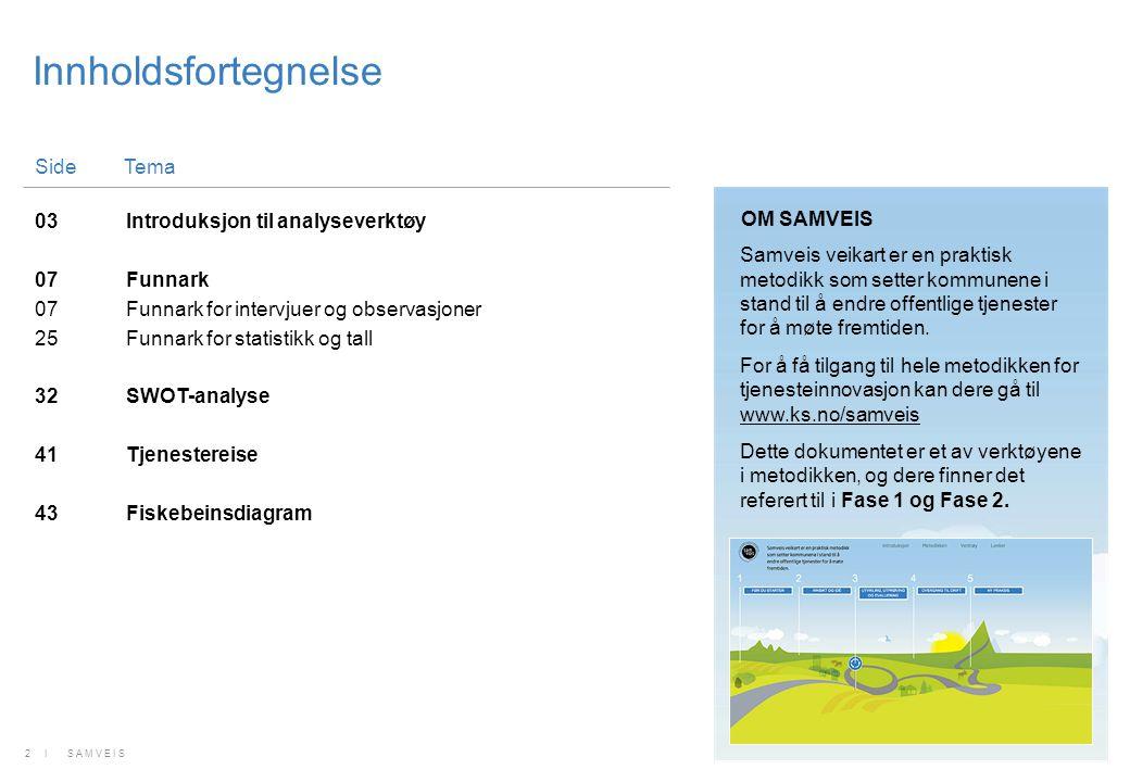 Fiskebeinsdiagram Finn årsaker til problemer