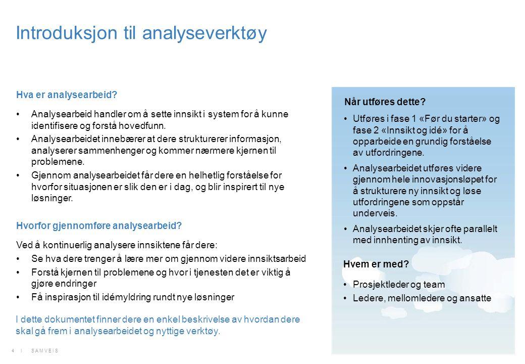 Introduksjon til analyseverktøy Første steg i analysearbeidet er å trekke ut hovedfunn fra intervjuer, observasjoner, statistikk og tall.