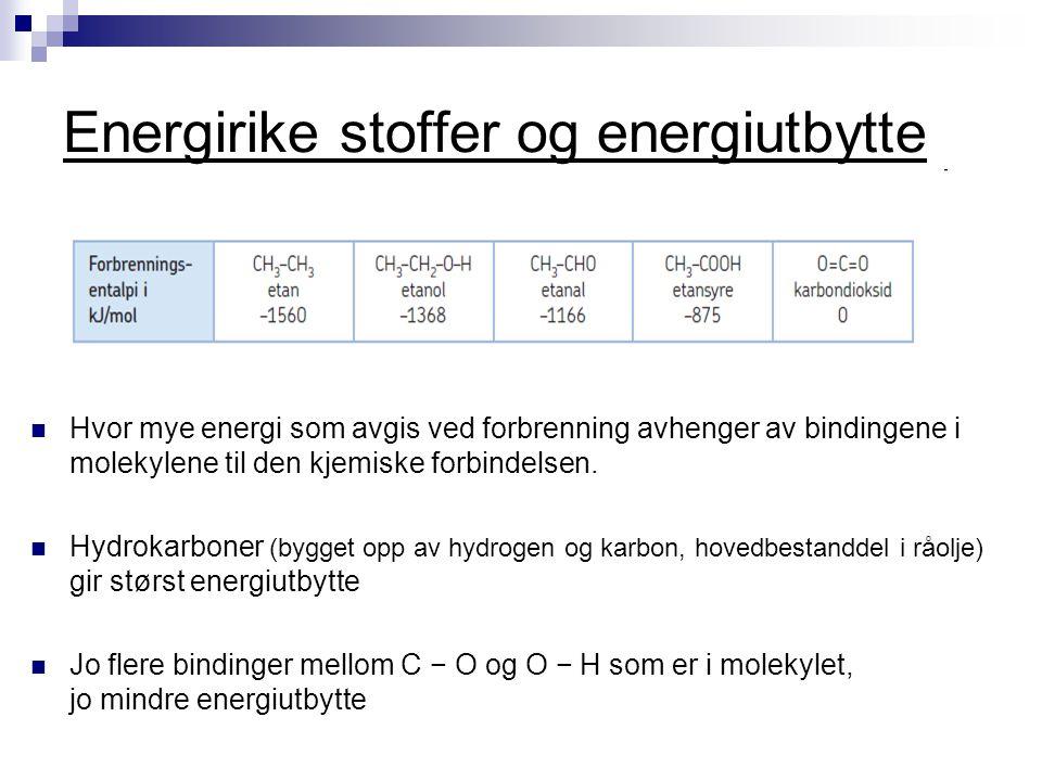 Energirike stoffer og energiutbytte Hvor mye energi som avgis ved forbrenning avhenger av bindingene i molekylene til den kjemiske forbindelsen. Hydro