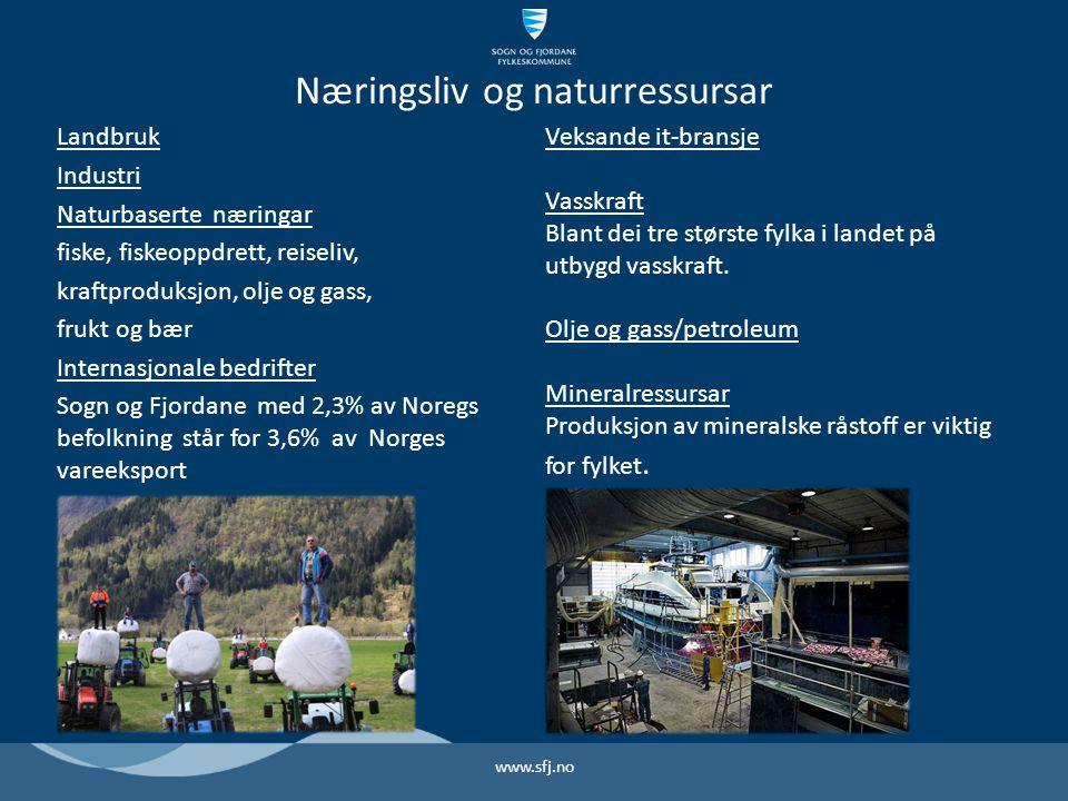Næringsliv og naturressursar Landbruk Industri Naturbaserte næringar fiske, fiskeoppdrett, reiseliv, kraftproduksjon, olje og gass, frukt og bær Internasjonale bedrifter Sogn og Fjordane med 2,3% av Noregs befolkning står for 3,6% av Norges vareeksport www.sfj.no Veksande it-bransje Vasskraft Blant dei tre største fylka i landet på utbygd vasskraft.