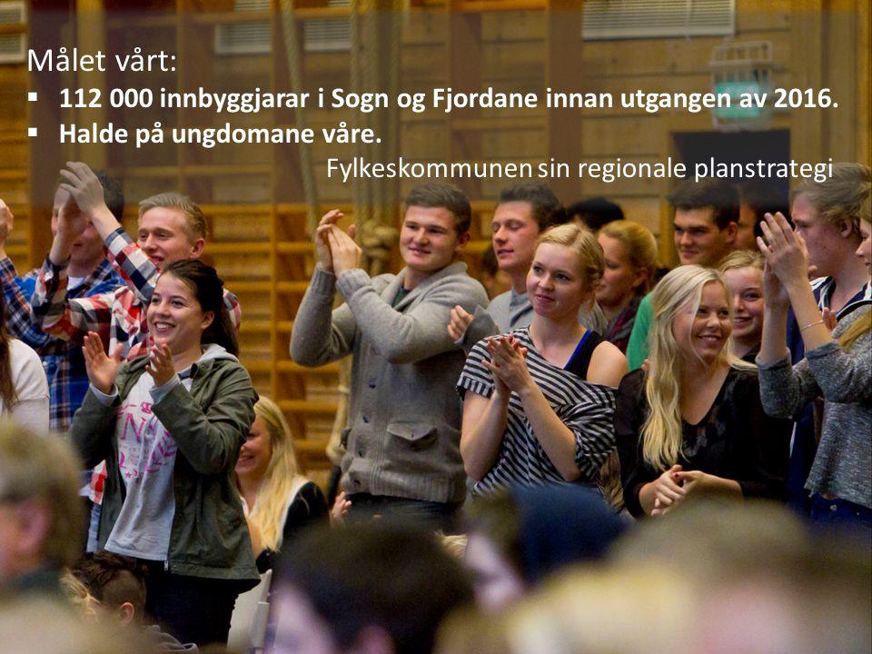 Målet vårt:  112 000 innbyggjarar i Sogn og Fjordane innan utgangen av 2016.