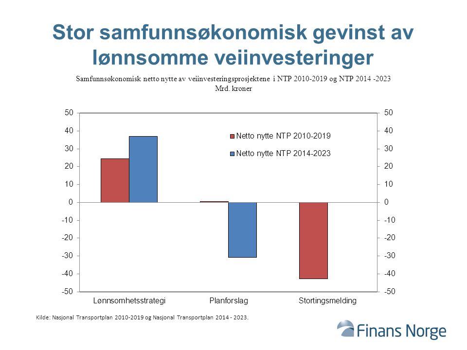 Samfunnsøkonomisk netto nytte av veiinvesteringsprosjektene i NTP 2010-2019 og NTP 2014 -2023 Mrd.