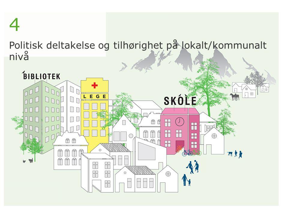 4 Politisk deltakelse og tilhørighet på lokalt/kommunalt nivå