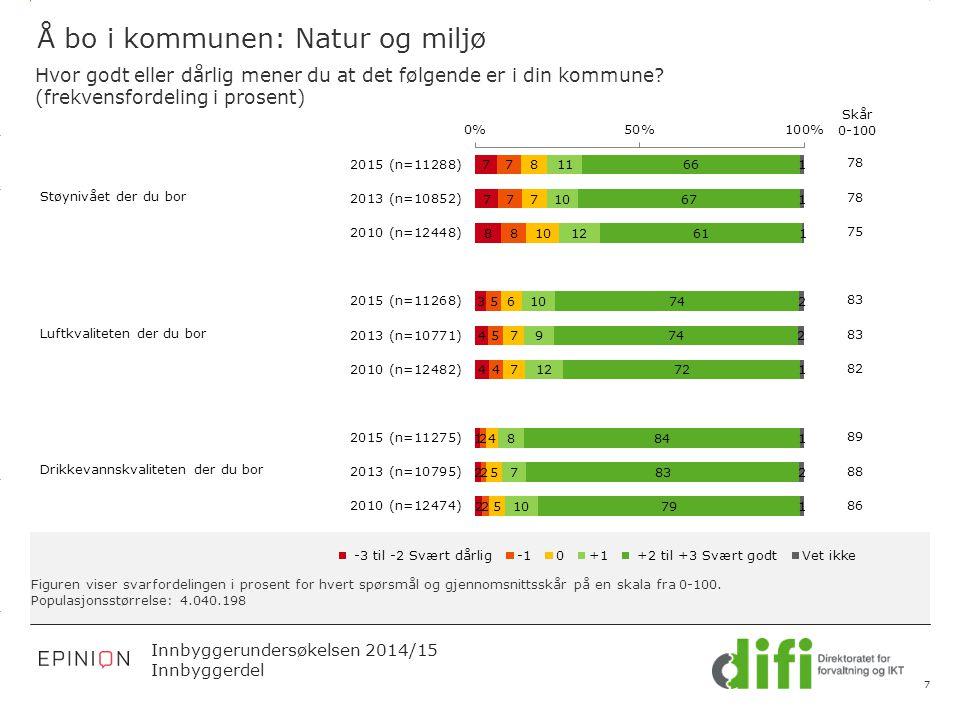 EPINION AARHUS TOLDKAMMERET – NORDHAVNSGADE 1-3 DK-8000 AARHUS C DENMARK T: +45 87 30 95 00 E: TV@EPINION.DK W: WWW.EPINION.DK EPINION COPENHAGEN RYESGADE 3F 2200 COPENHAGEN N DENMARK T: +45 87 30 95 00 E: TYA@EPINION.DK W: WWW.EPINION.DK EPINION NUUK POSTBOKS 4079 GL-3900 NUUK GREENLAND T: +299 54 89 33 E: KUF@EPINION.GL W: WWW.EPINION.GL EPINION SAIGON 11TH FL, DINH LE BUILDING, 1 DINH LE, DIST.
