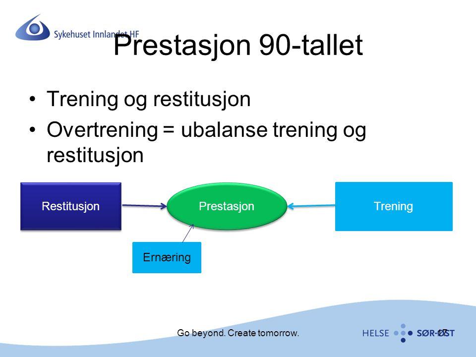 Prestasjon 90-tallet Trening og restitusjon Overtrening = ubalanse trening og restitusjon Prestasjon Trening Restitusjon Ernæring Go beyond. Create to